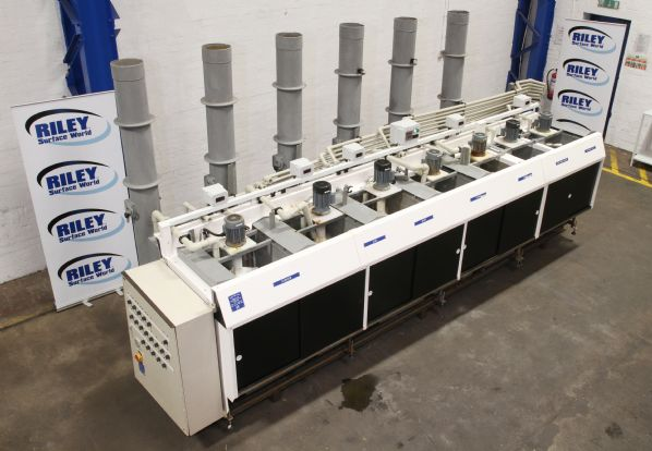 High Speed Plating Line